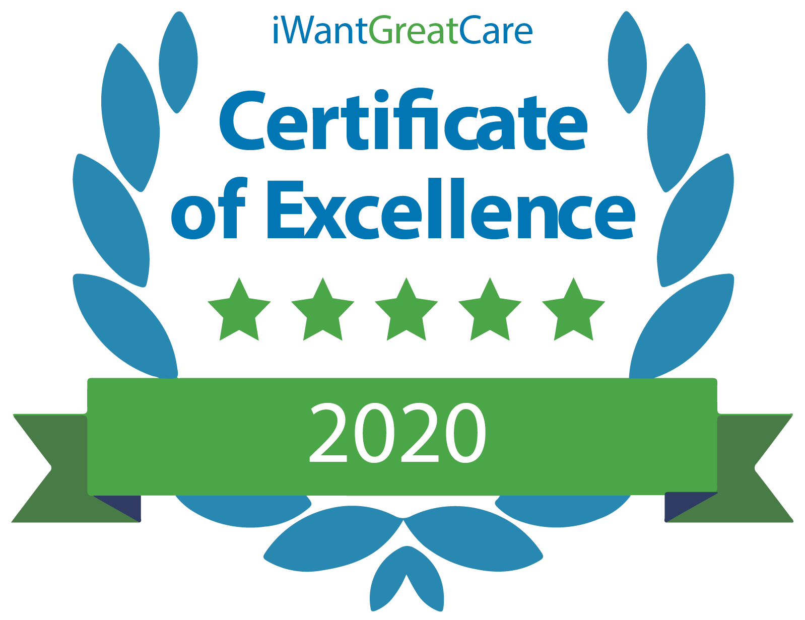 I want great care certificate of excellence 2020